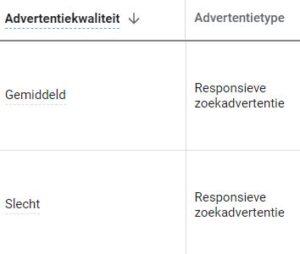 Advertentiekwaliteit